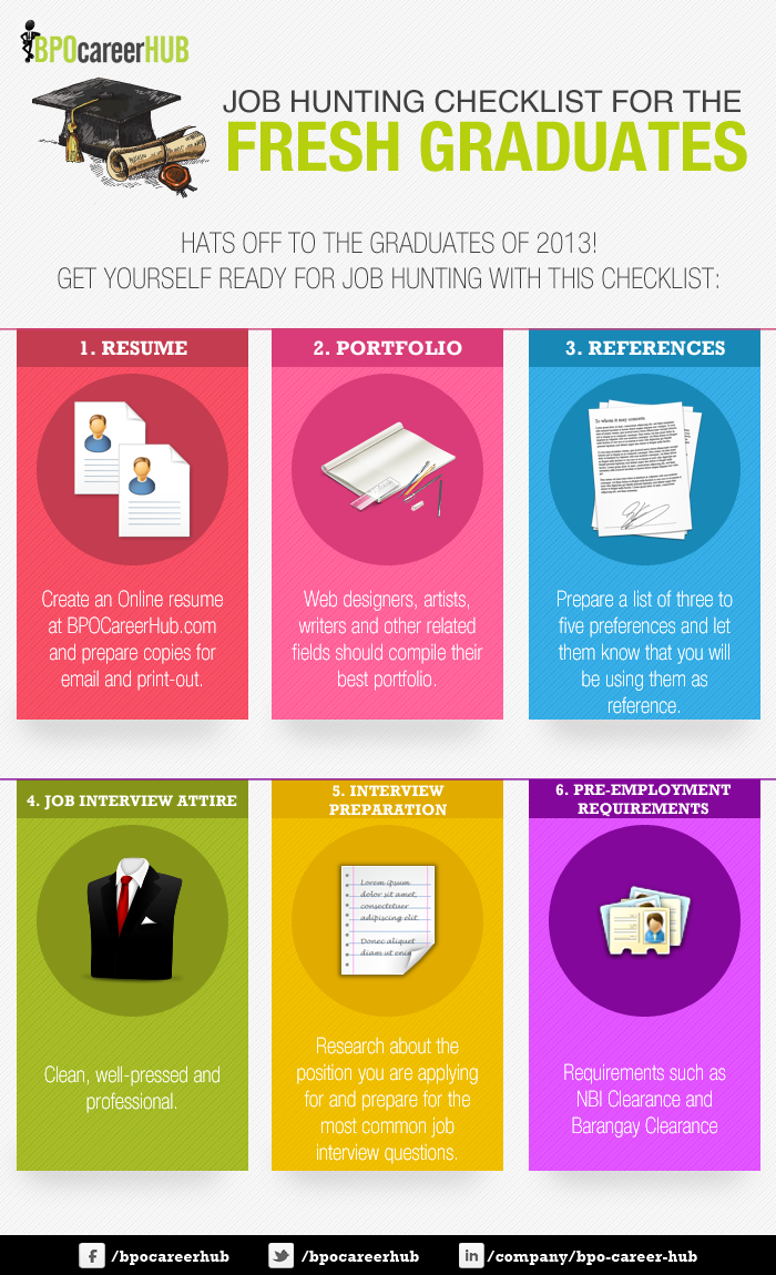 Job Hunting Checklist For Fresh Graduates