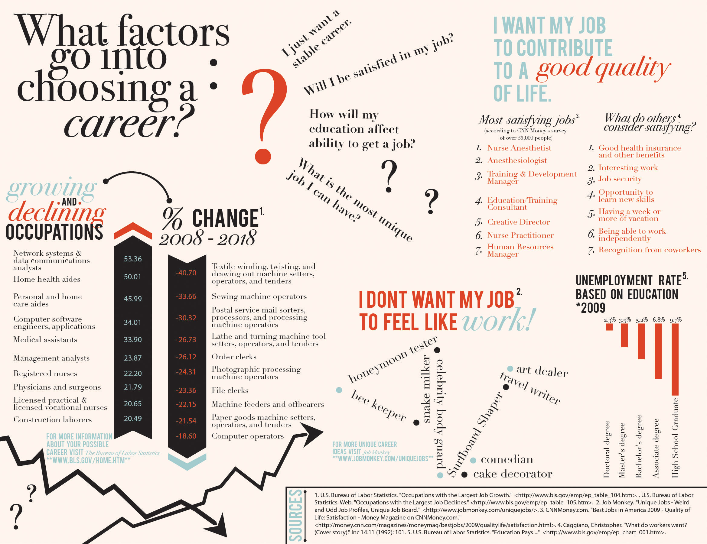 What Factors Go Into Choosing A Career