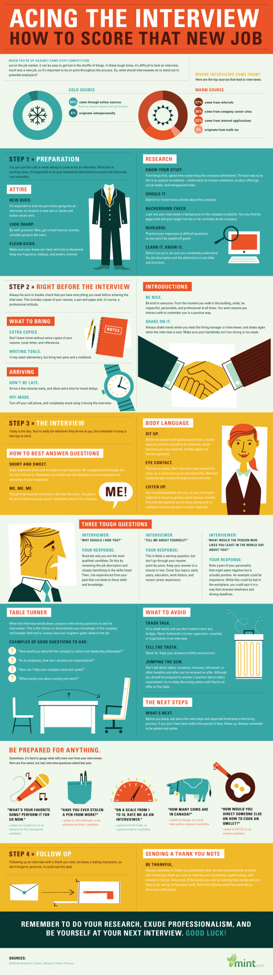 How To Score That New Job Interview