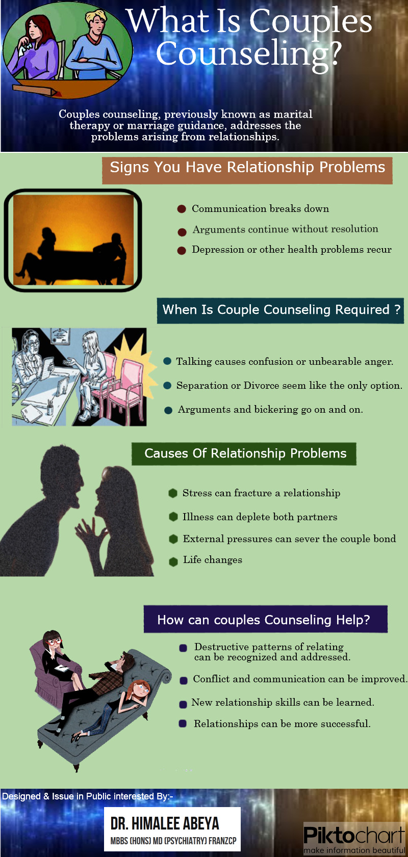 What Is Couples Counseling