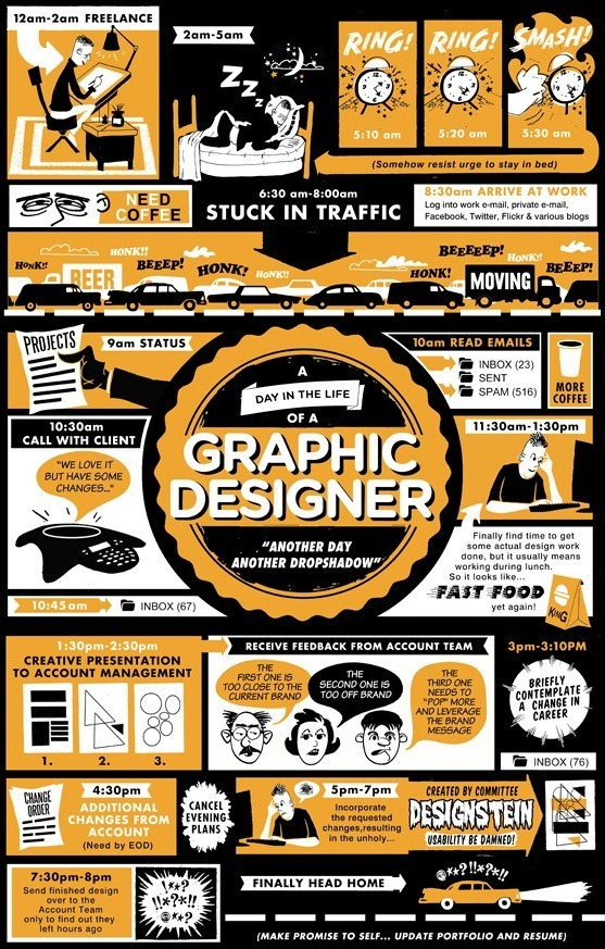 What Does A Graphic Designer Day Look Like