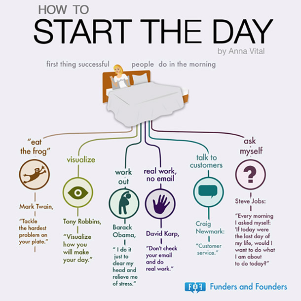 6 Ways To Start The Day