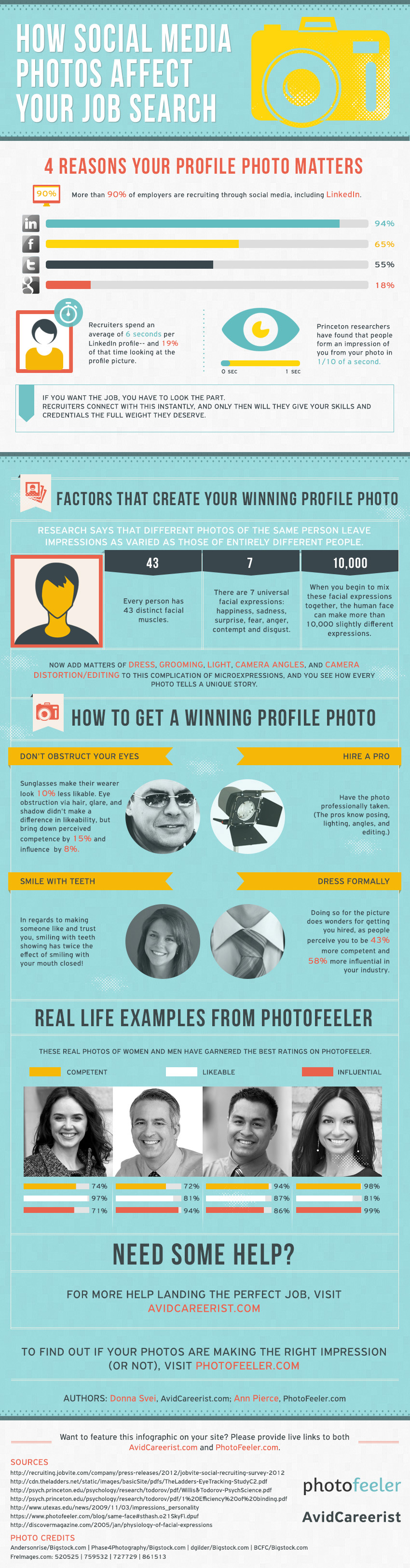 How Your Facebook Photo Is Affecting Your Job Search