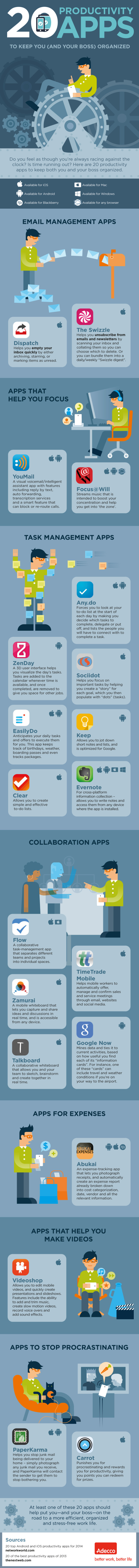 20 Apps To Keep Students Productive