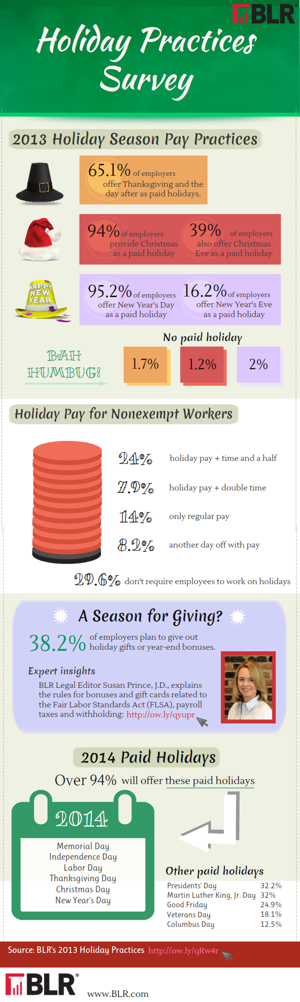 Survey Results: Are You Getting Paid On Holidays