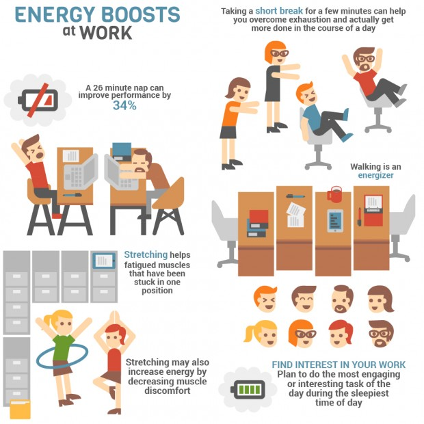 5 Small Ways To Boost Energy At Work