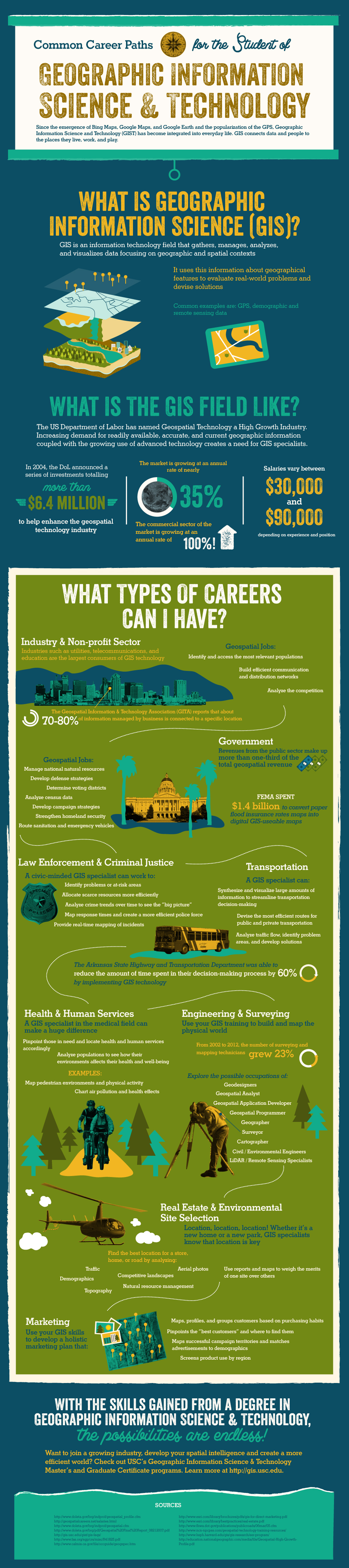 Careers In Geographic Information Science Infographic