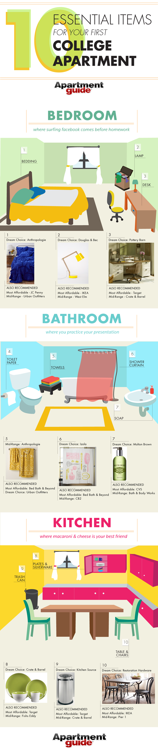 10 Must Haves For Your First College Apartment