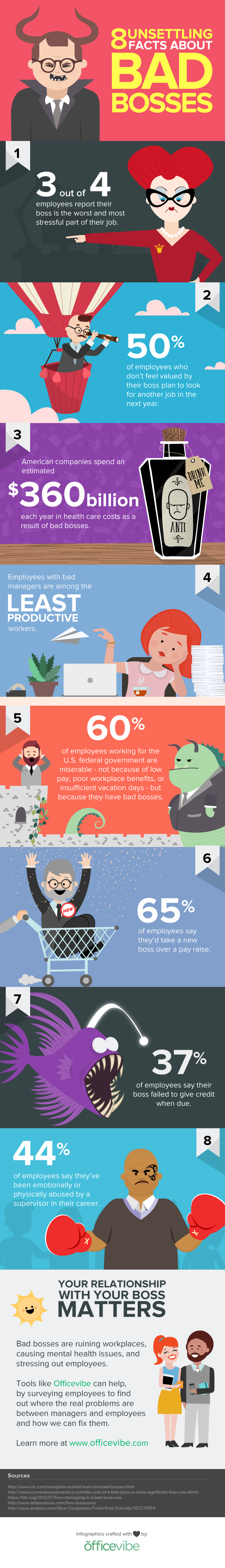 8 Facts About Your Bad Boss