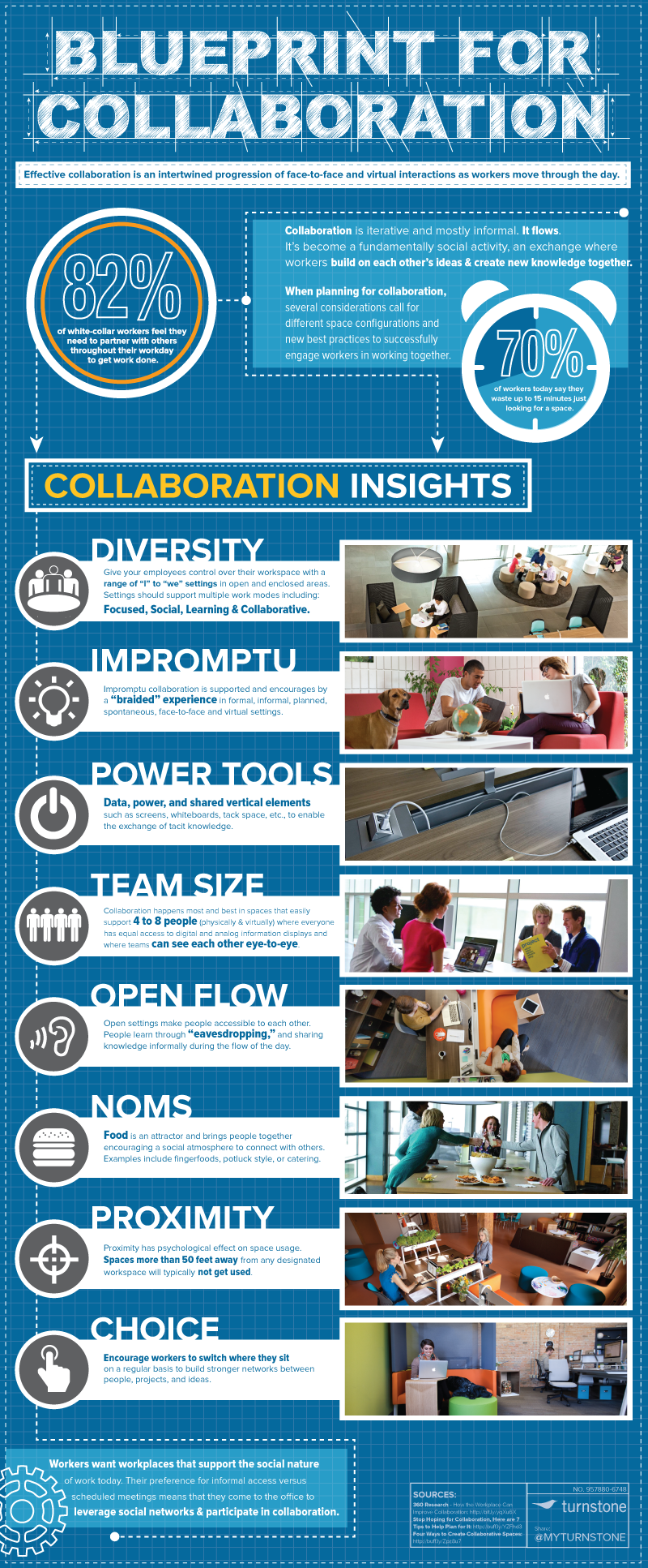 8 Things To Know About Work Collaboration