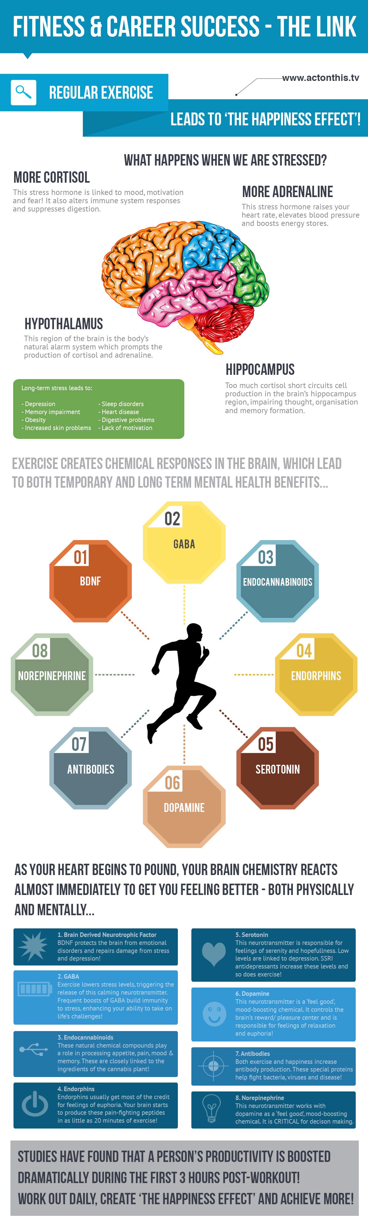 8 Science Proven Benefits In Exercising
