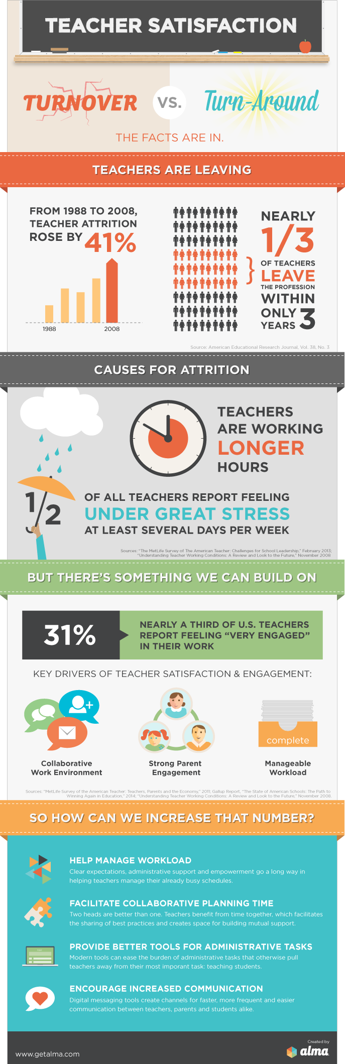 Are Teachers Satisfied With Their Jobs