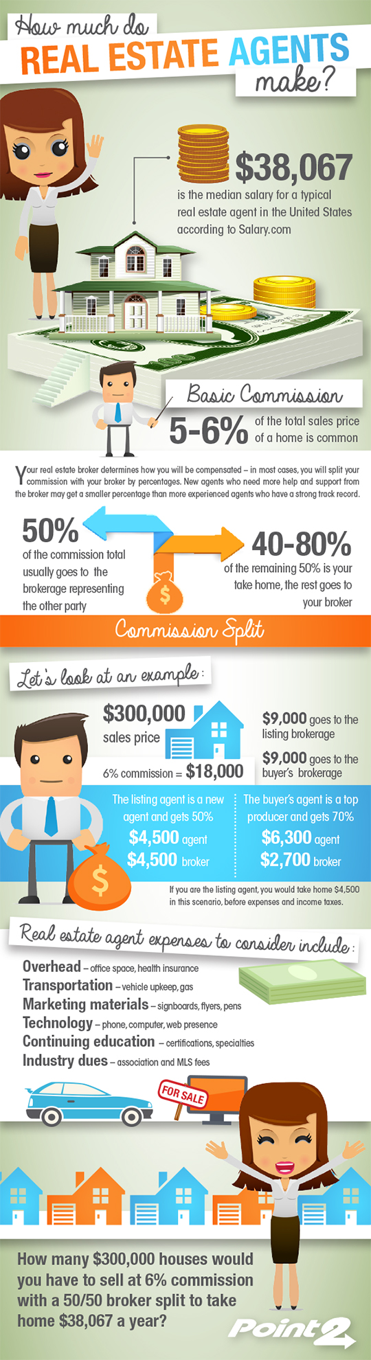 How Much Do Real Estate Agents Make Per House