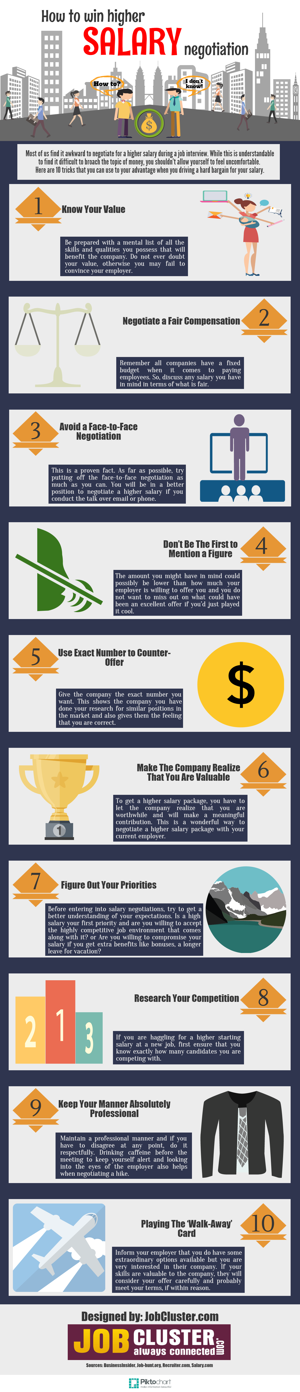 10 Tips To Win A Salary Negotiation