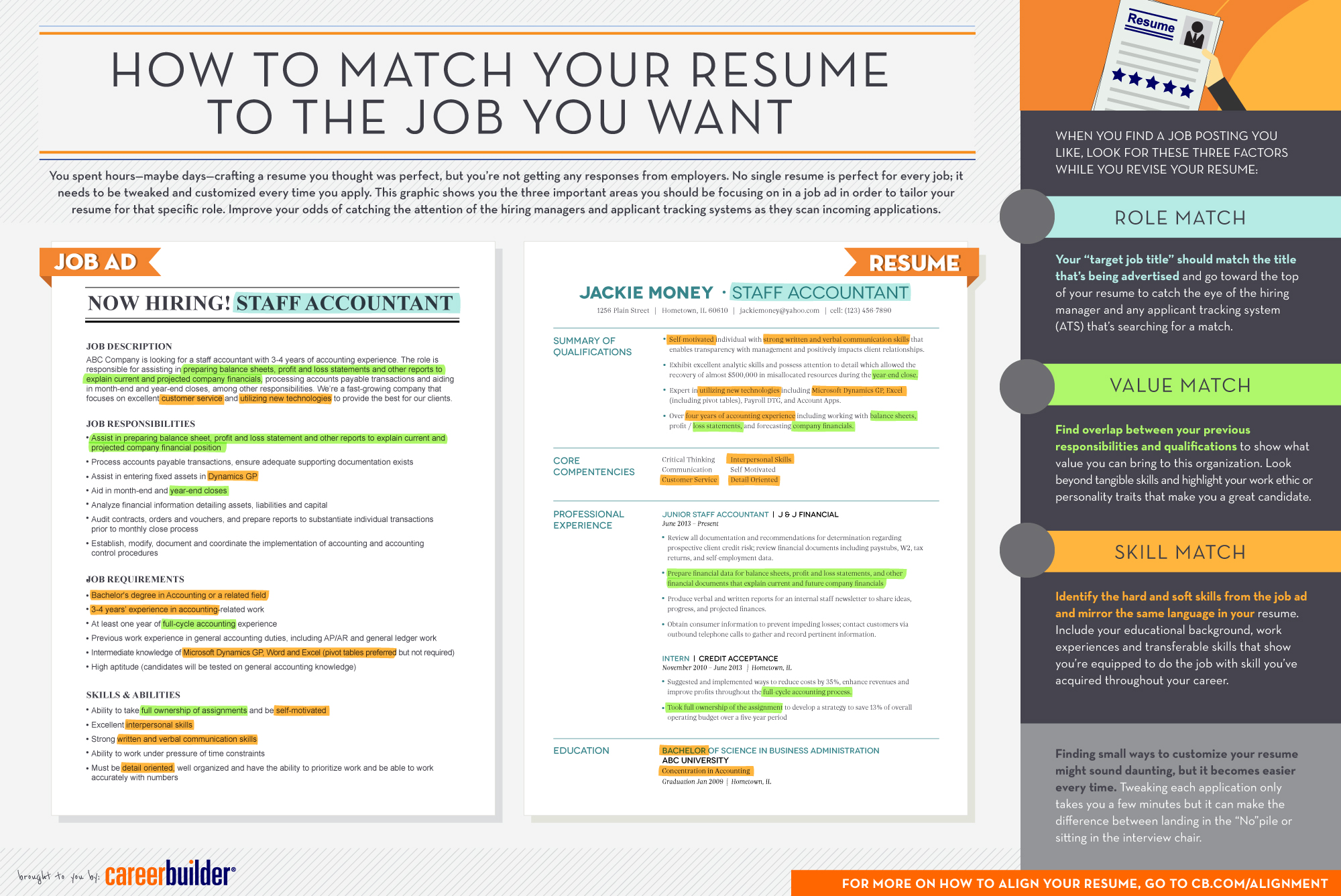 How To Match Your Resume To The Job You Want