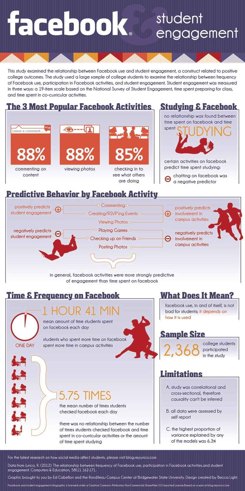 Can Facebook Predict Student Engagement