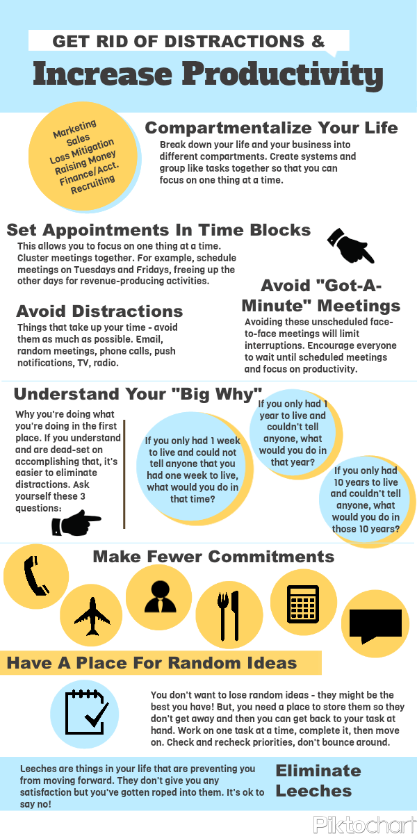 Increase Your Productivity By Getting Rid Of Distractions