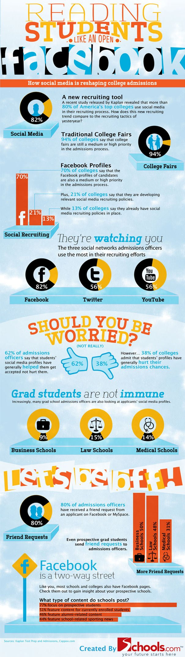 Can Facebook Affect Your College Admission