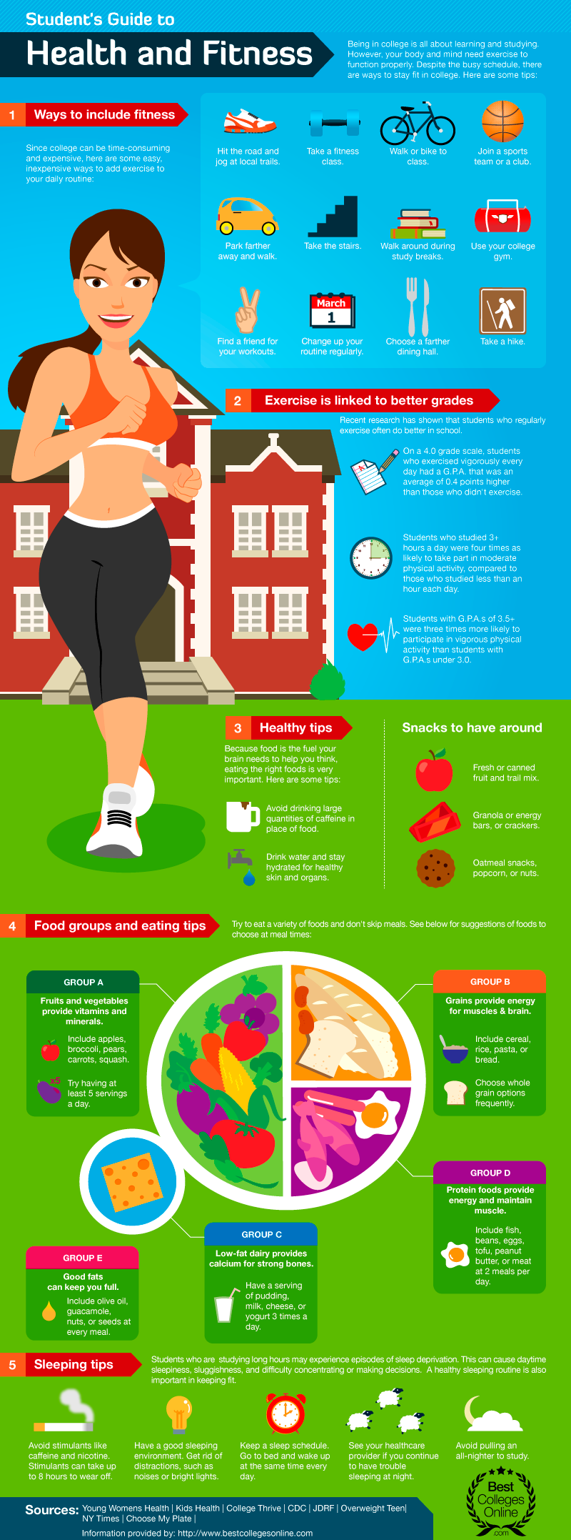 A Student Guide To Exercising In College