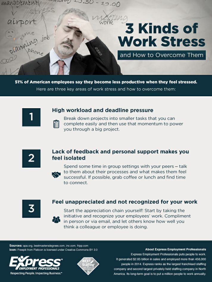 3 Causes Of Stress And How To Overcome Them