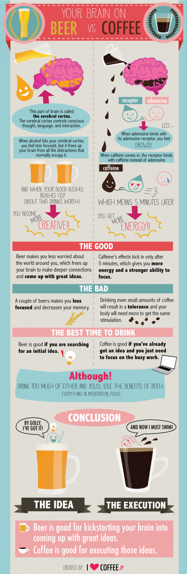 How Can Beer And Coffee Help Your Work