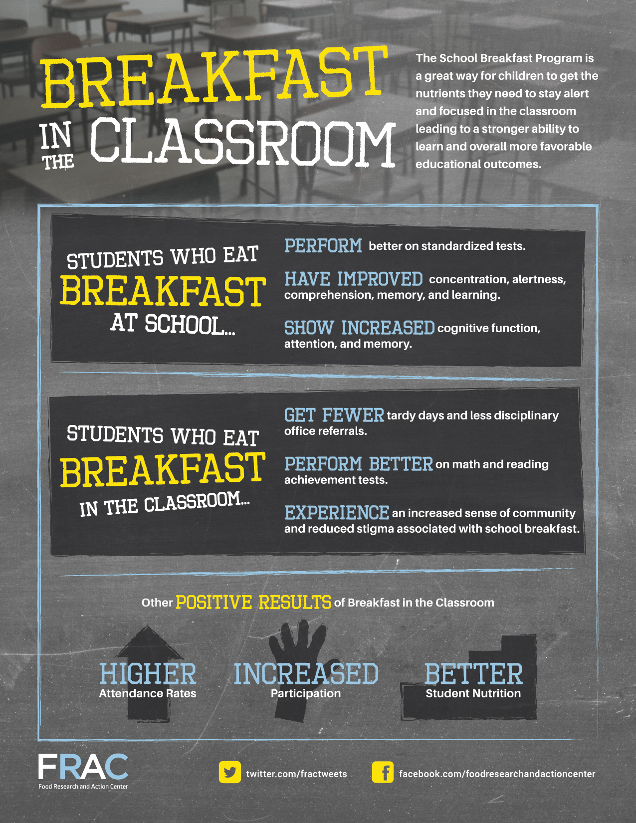 9 Benefits To Eating Breakfast For Students