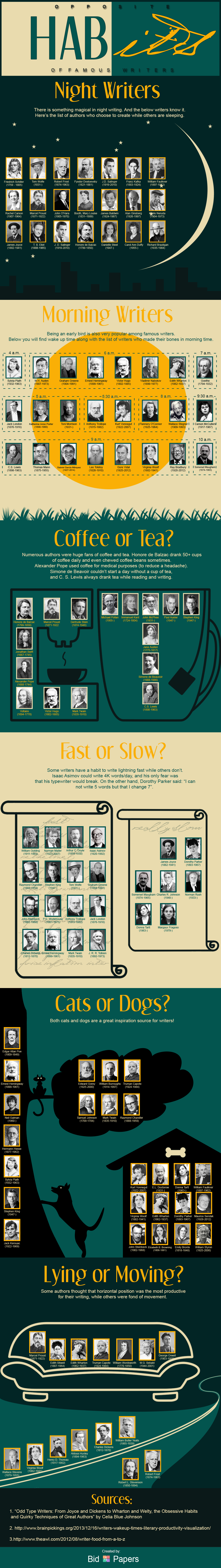 The Habits Of Famous Writers