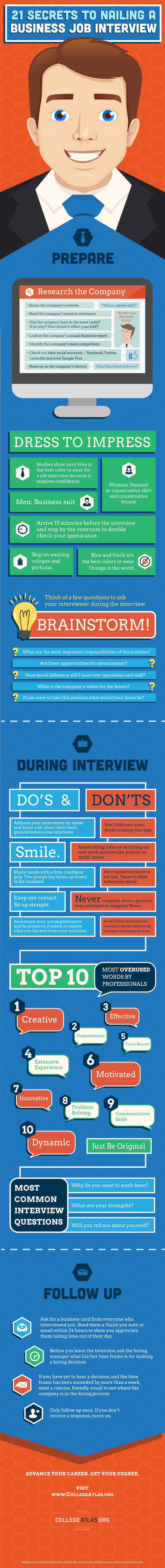 What To Do Before And During A Job Interview