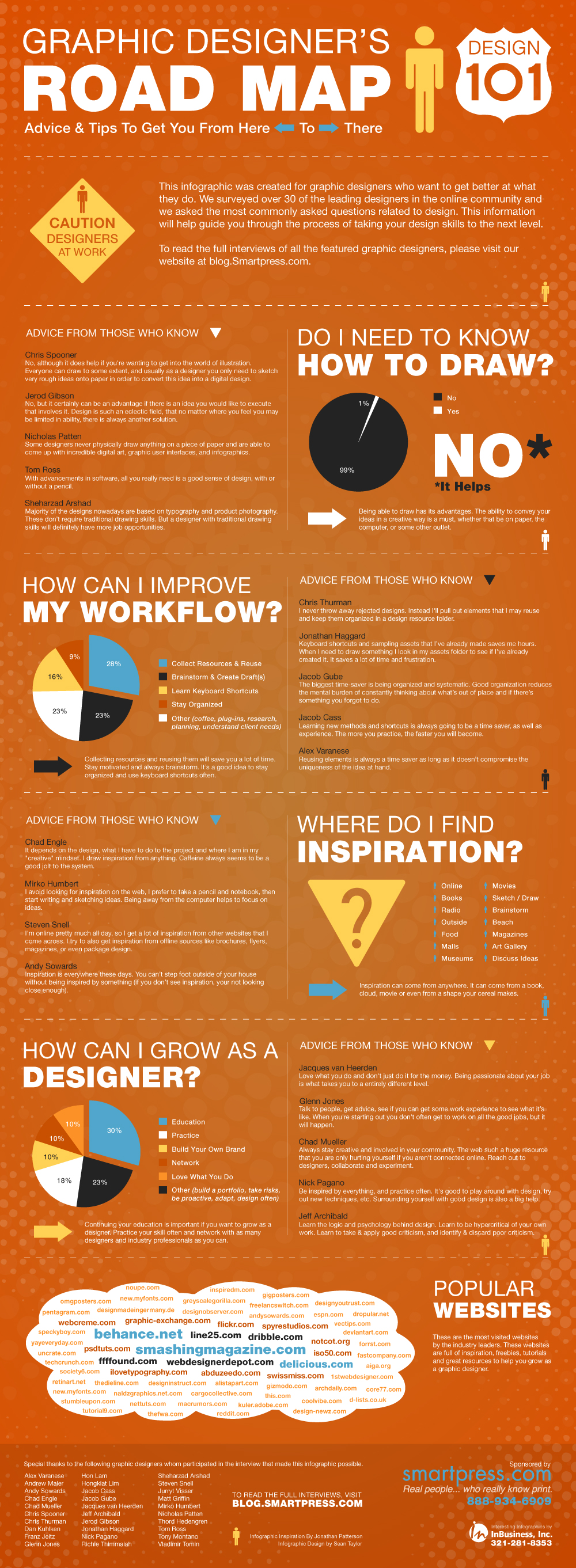 Advice And Tips On How To Be A Graphic Designer