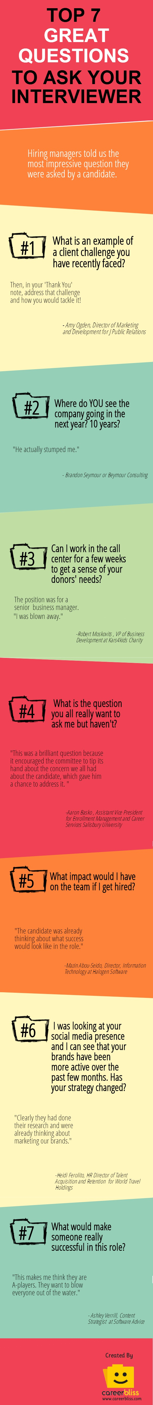 7 Great Questions To Ask Your Interviewer
