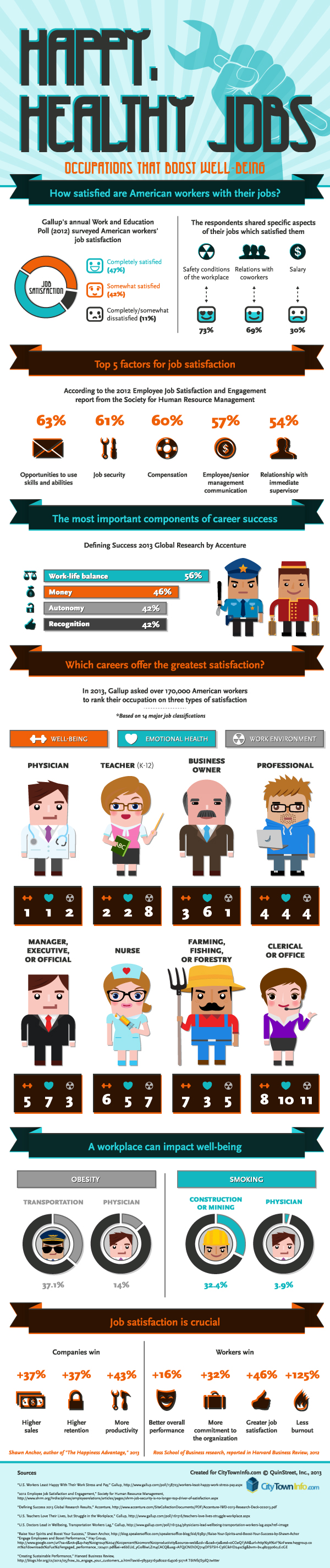 Careers That Offer Great Job Satisfaction