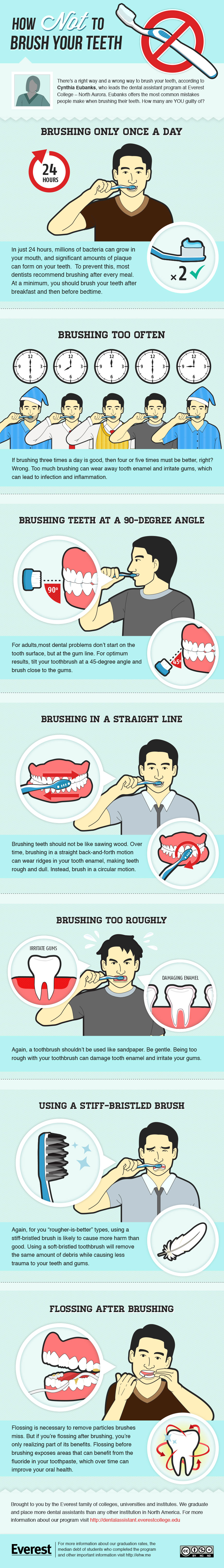 A Student Guide To Brushing Your Teeth