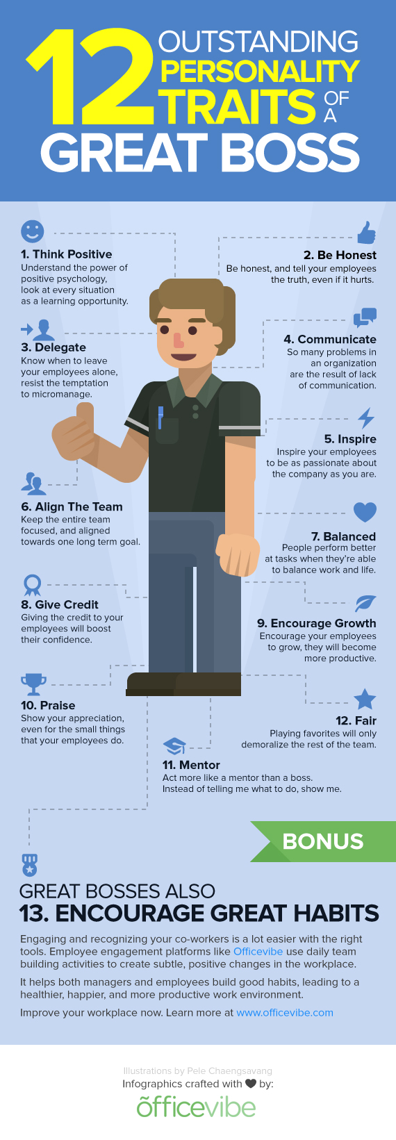 12 Signs Of A Great Boss