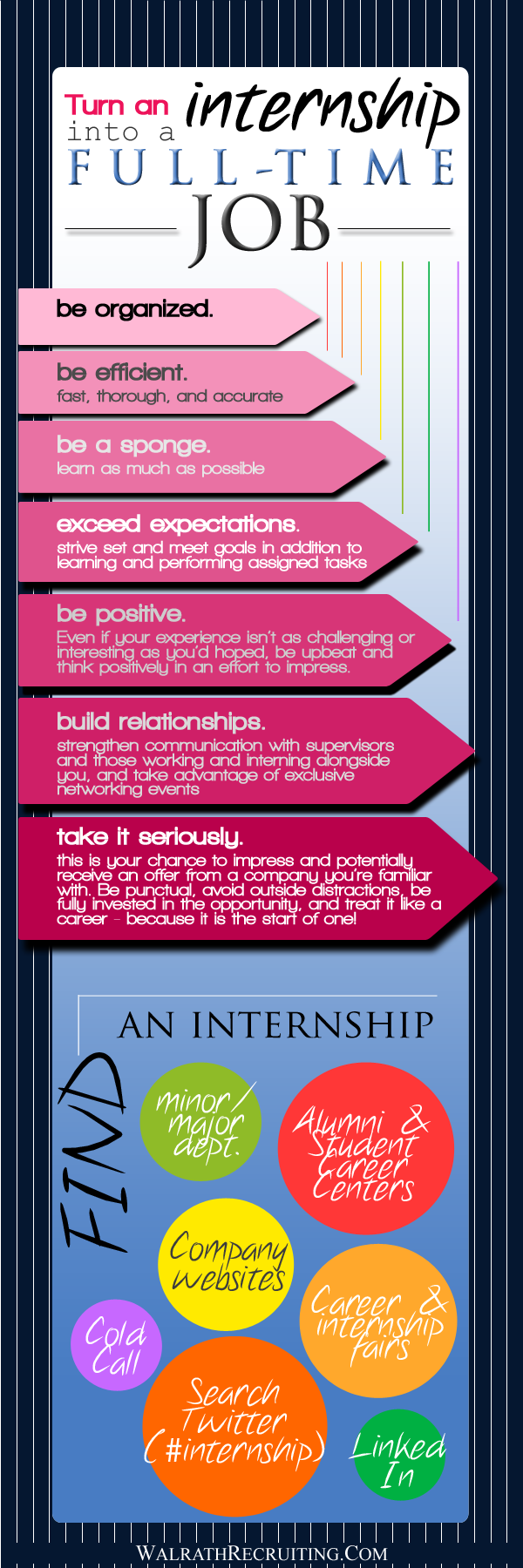 How To Turn An Internship Into A Full-Time Job