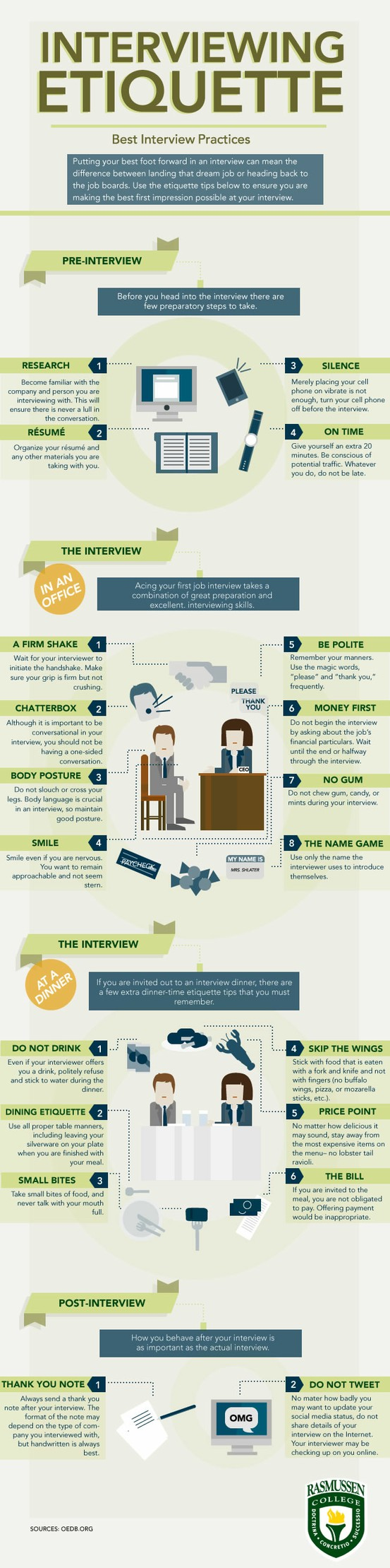 Job Interview Best Practices