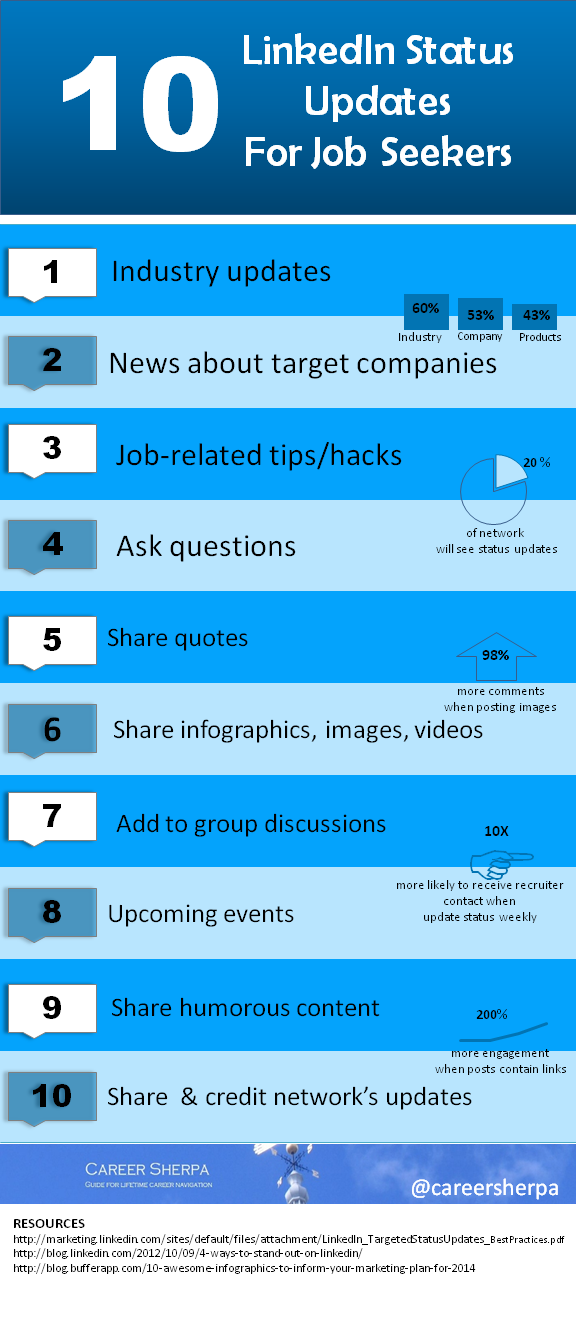 10 Ideas For Your LinkedIn Status Update
