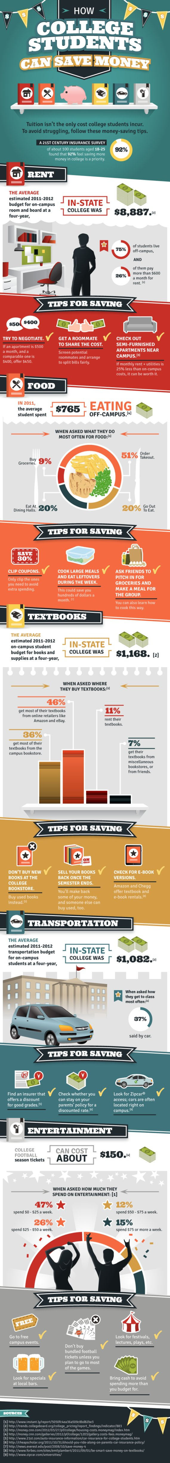 A College Student Guide To Saving Money