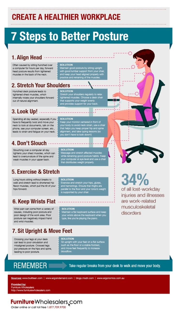 Super Career: 7 Steps To Better Posture