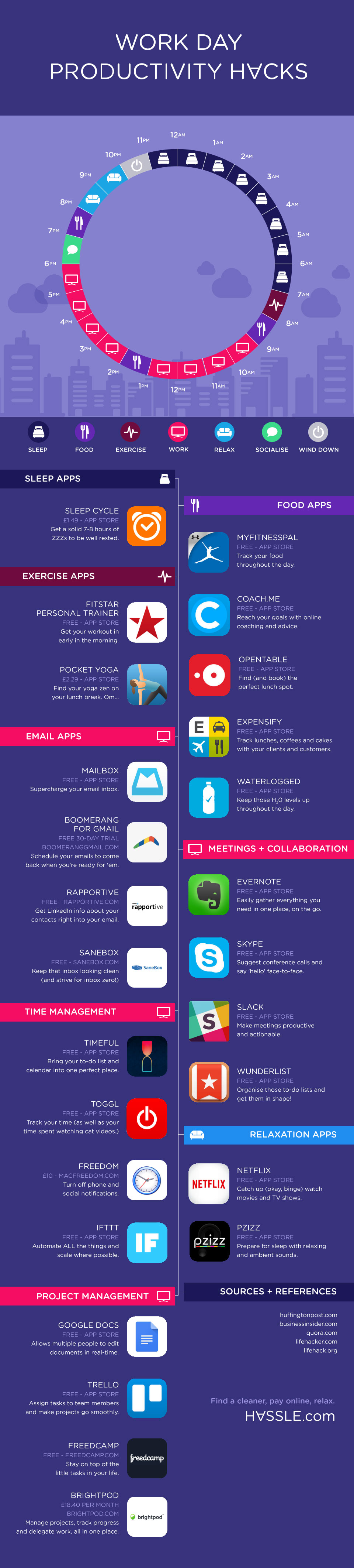 8 Types Of Apps To Be Productive