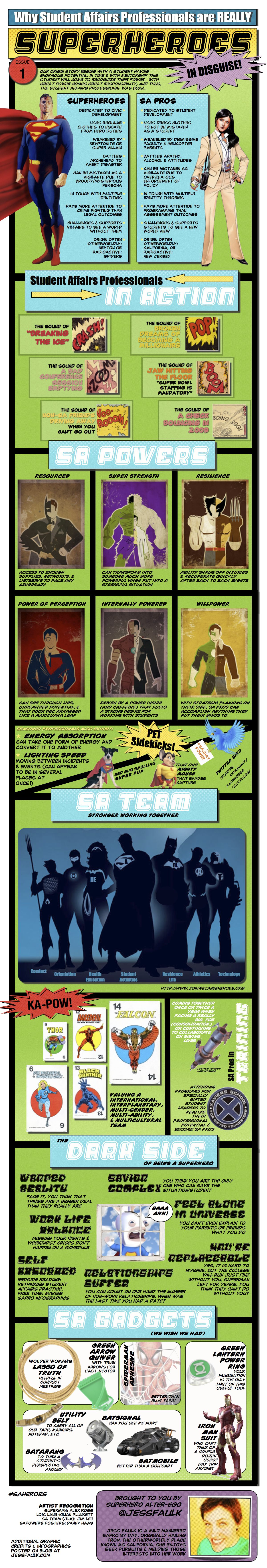 The Student Affairs Superheroes