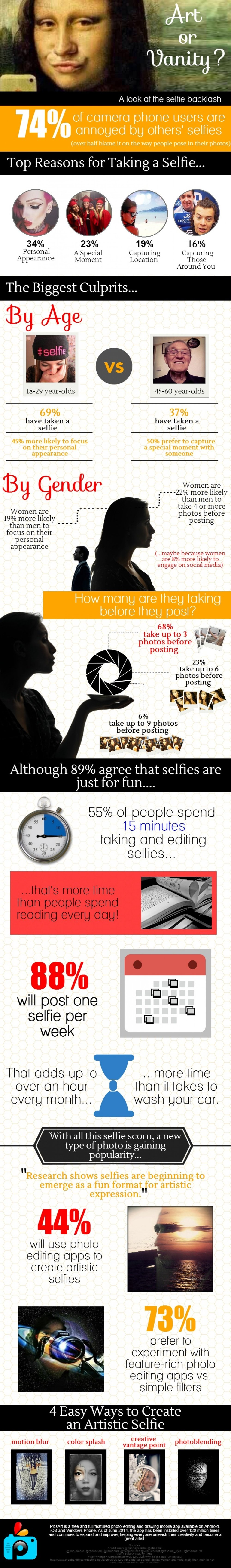 Survey Results: How Many People Take Selfies