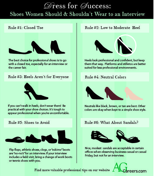 Shoes Women Shouldn't Wear To An Interview