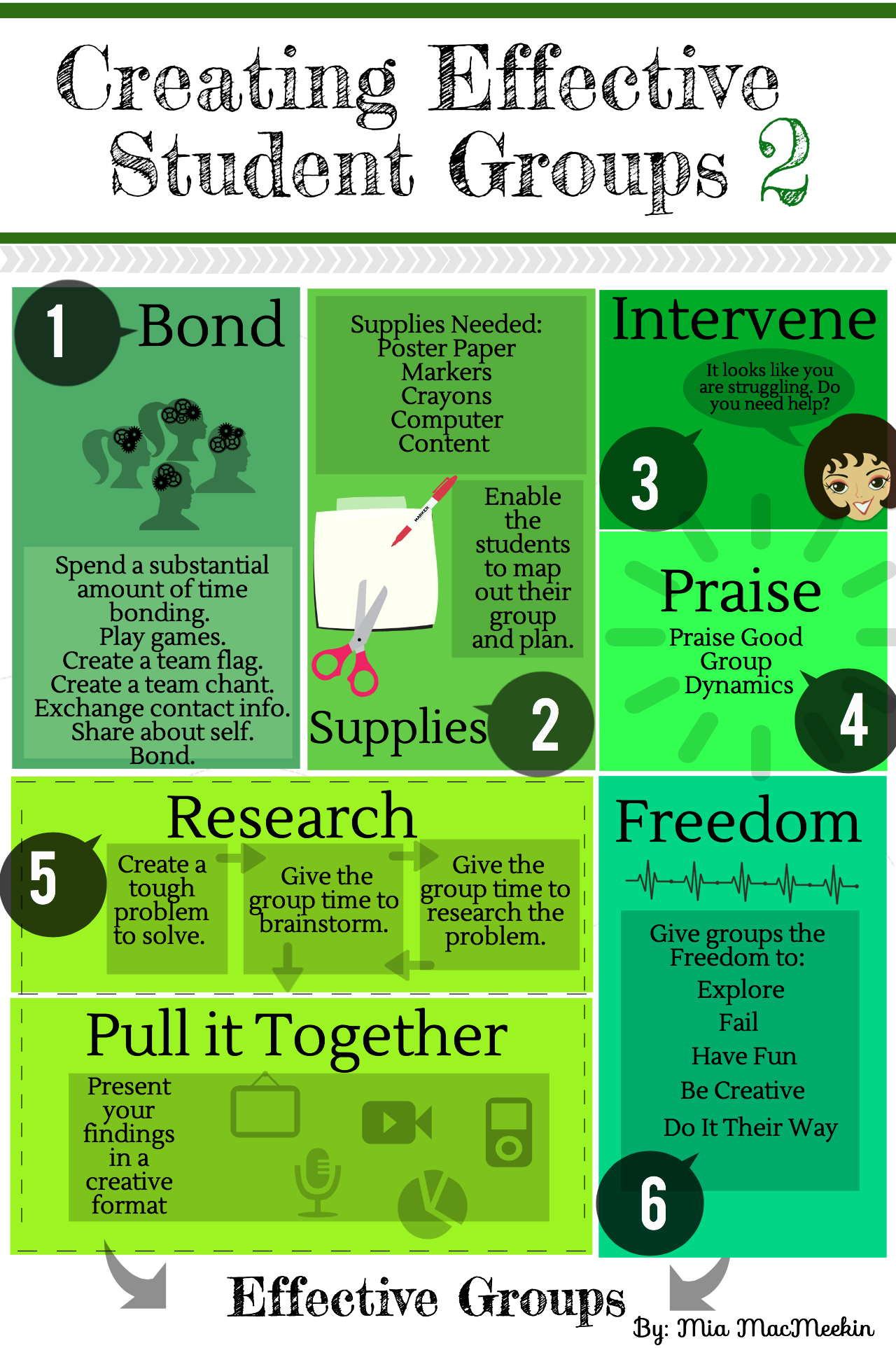 6 Tips To Create Effective Study Groups