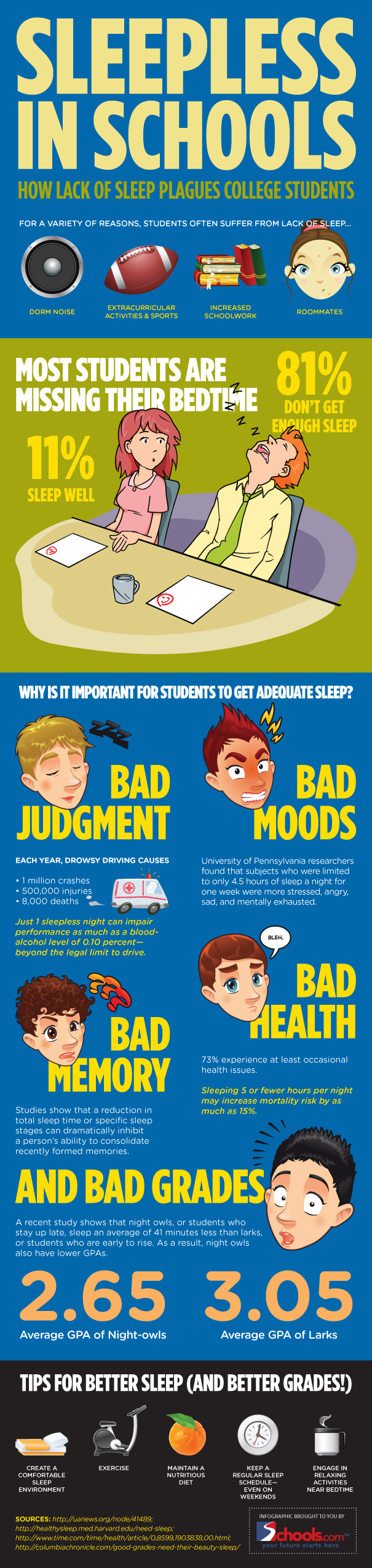 Why College Students Should Get Enough Sleep